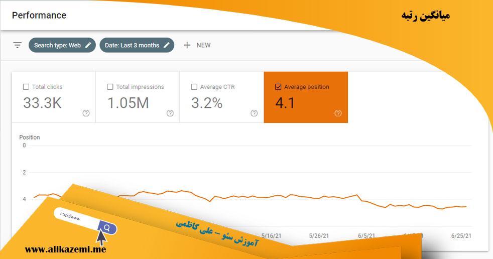 میانگین رتبه وبسایت در گوگل وبمستر تولز